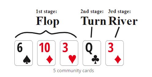 poker flop turn river