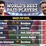 Top 5 นักเตะค่าตัวแพงสุดในโลก